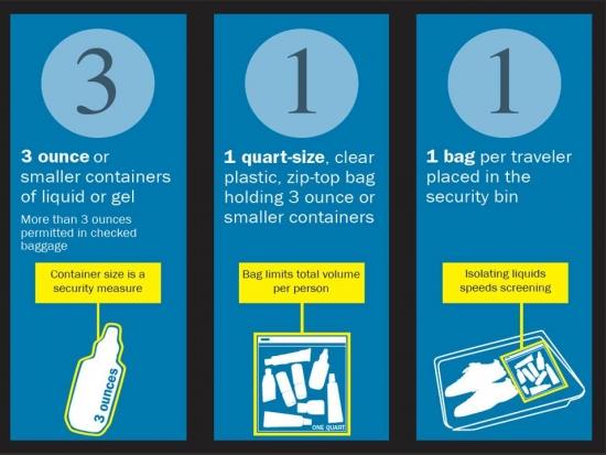Security 101 - Montego Bay Jamaica Airport