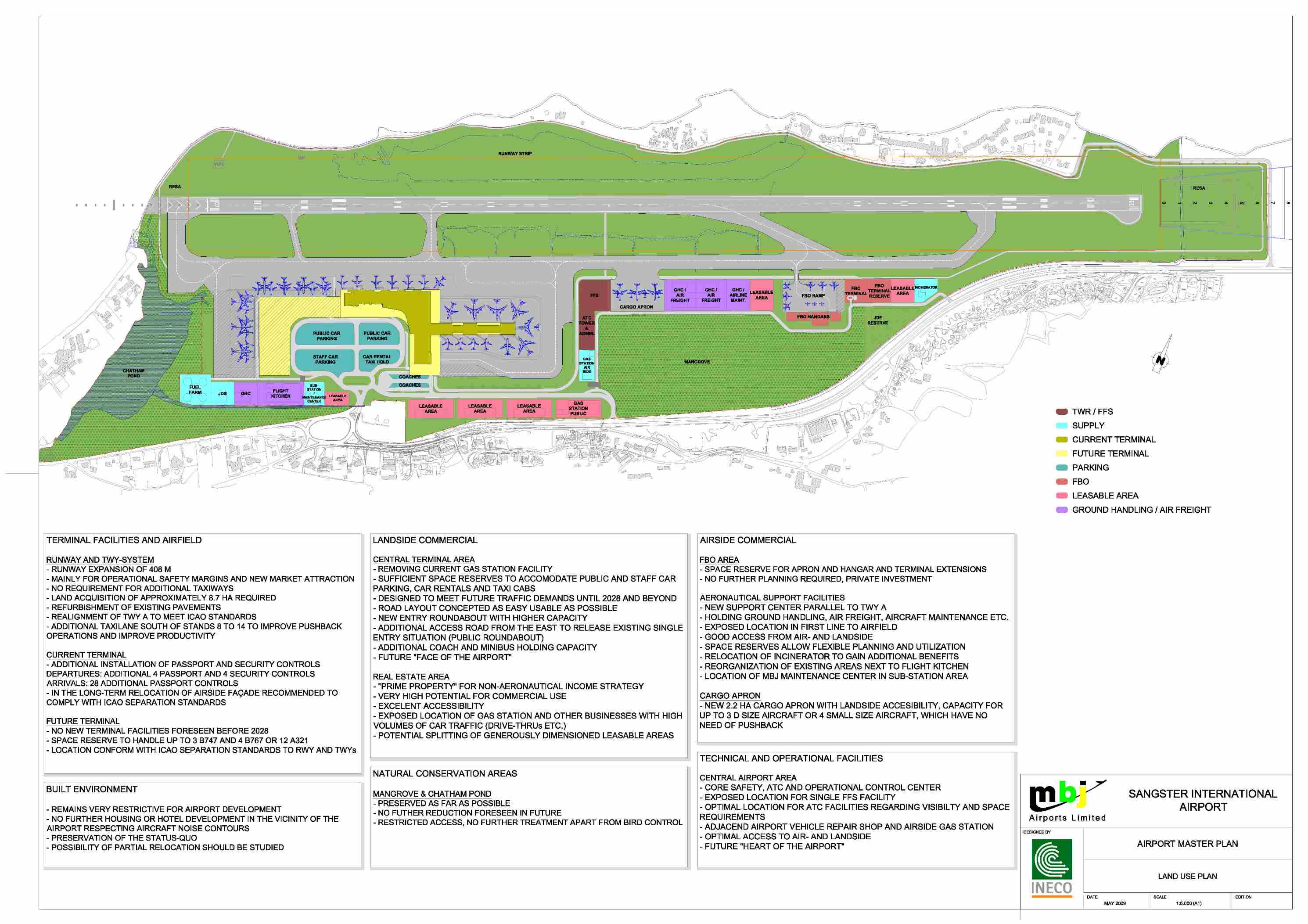 Airport development montego bay jamaica airport Airport planning and design course