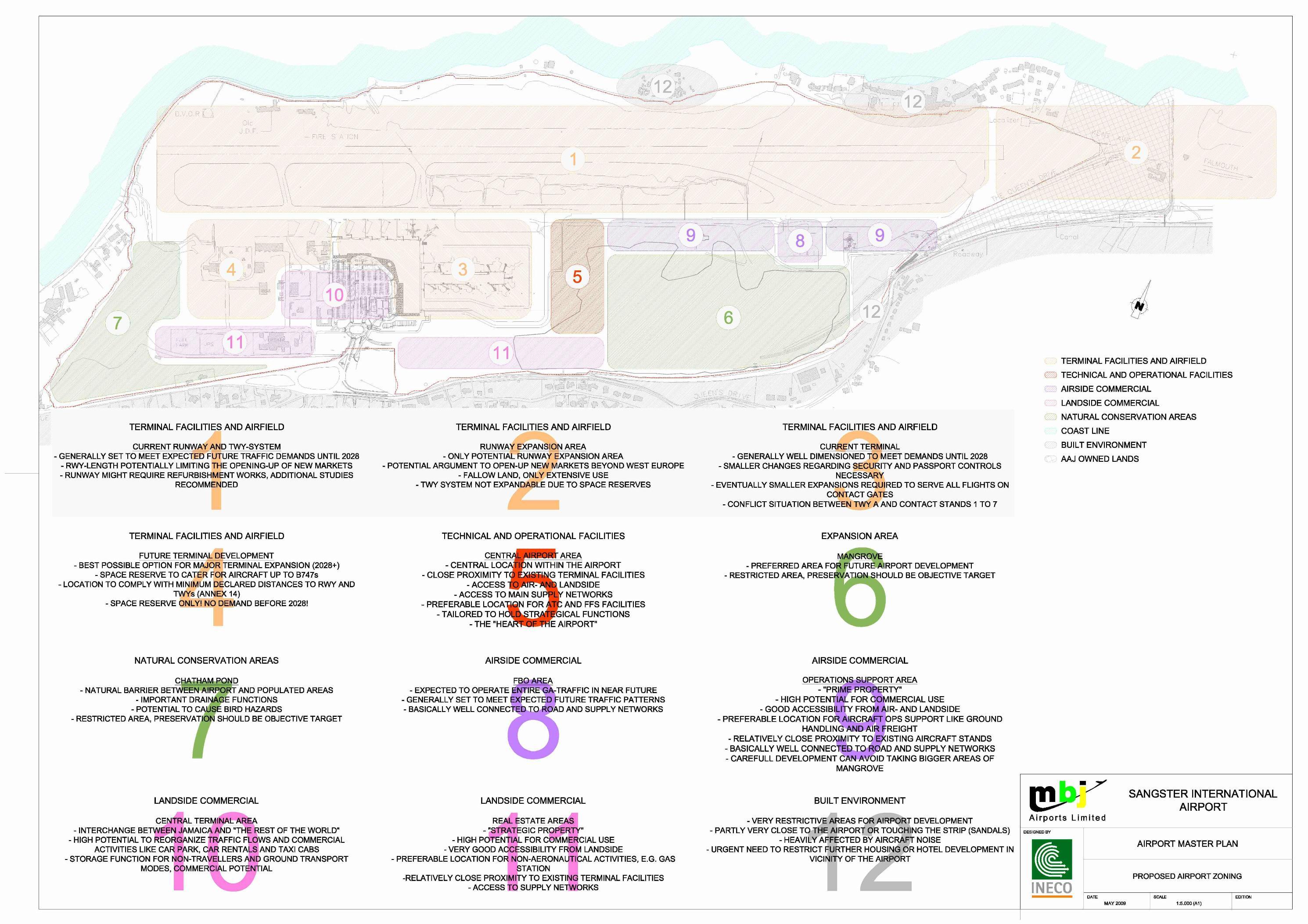 Airport Development - Montego Bay Jamaica Airport